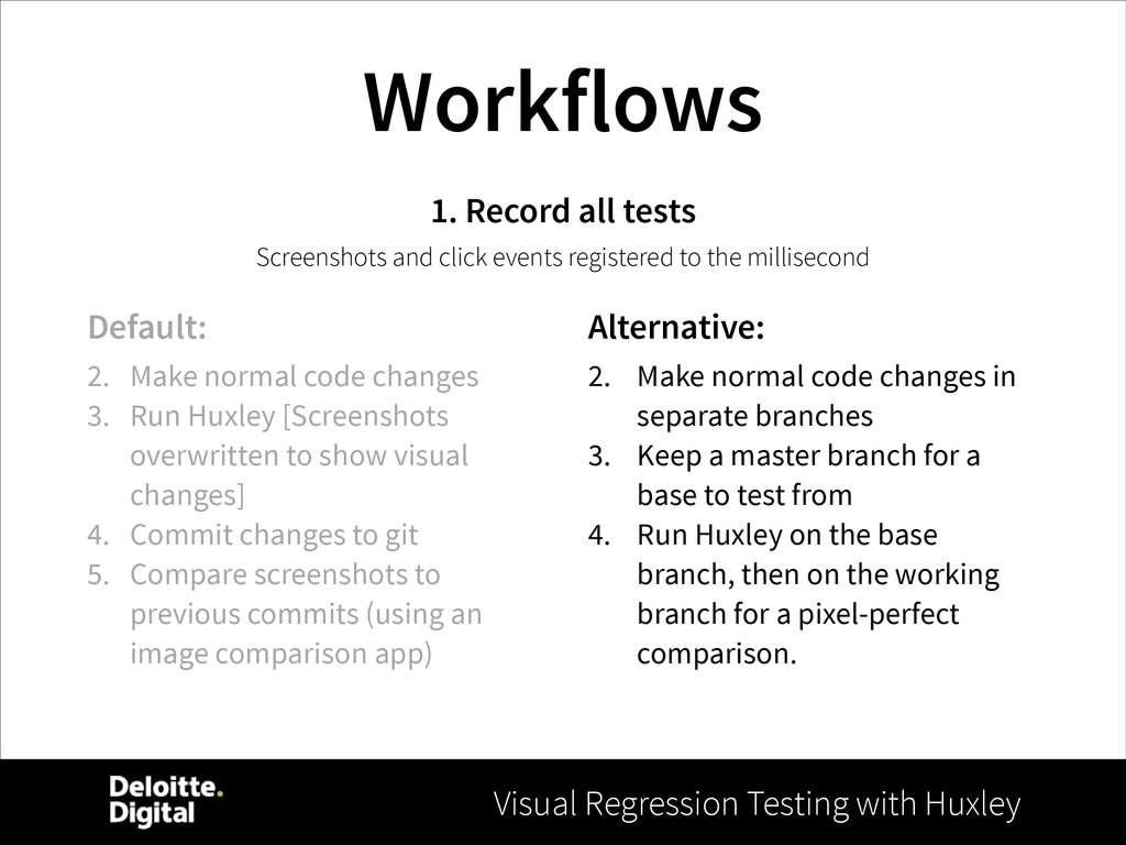 Visual Regression Testing with Huxley Workflows...