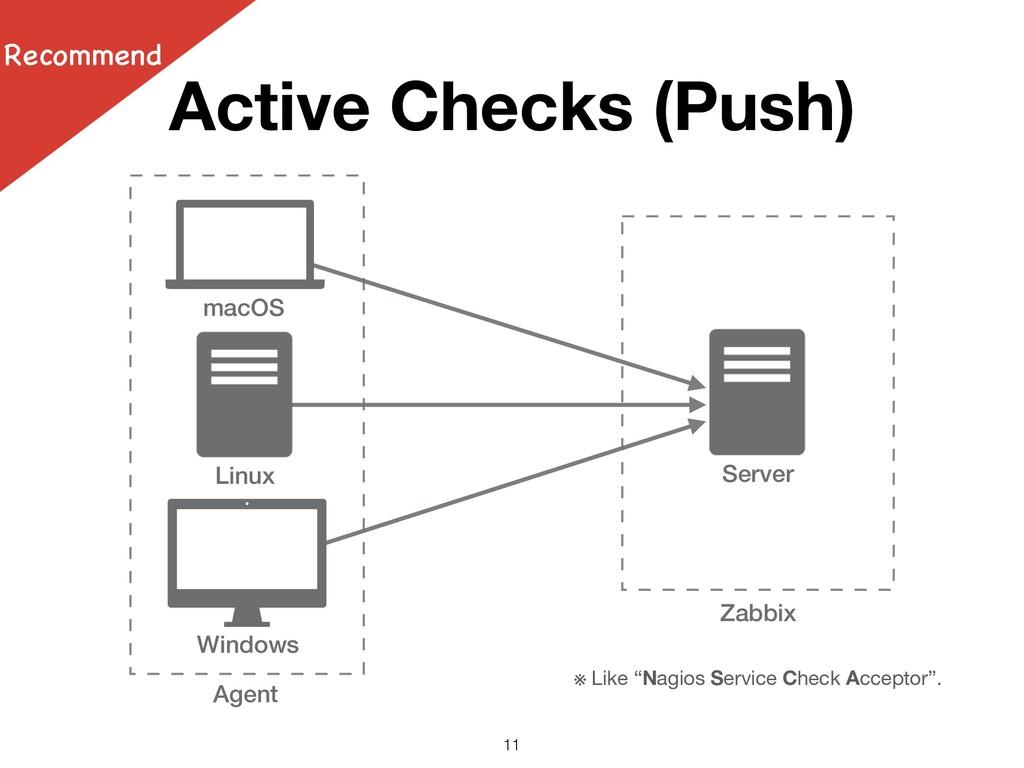 Windows Agent Zabbix Server macOS Linux Active ...