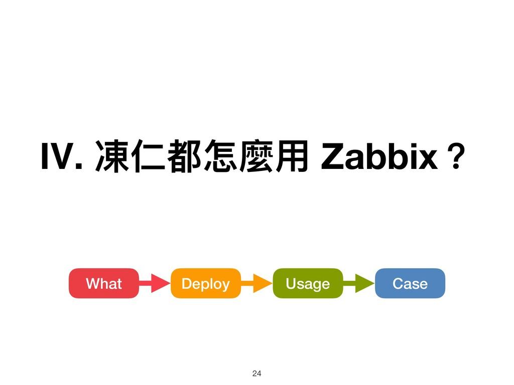 Ⅳ. 凍仁都怎麼⽤用 Zabbix? Usage What Deploy Case !24