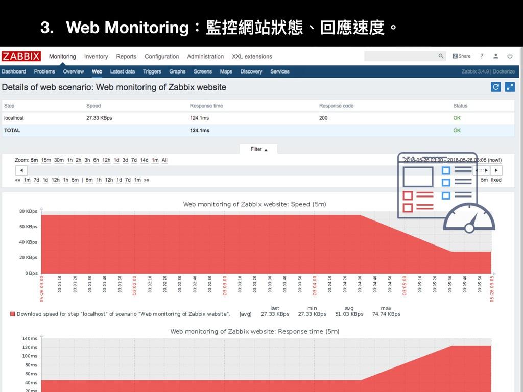 3. Web Monitoring:監控網站狀狀態、回應速度。