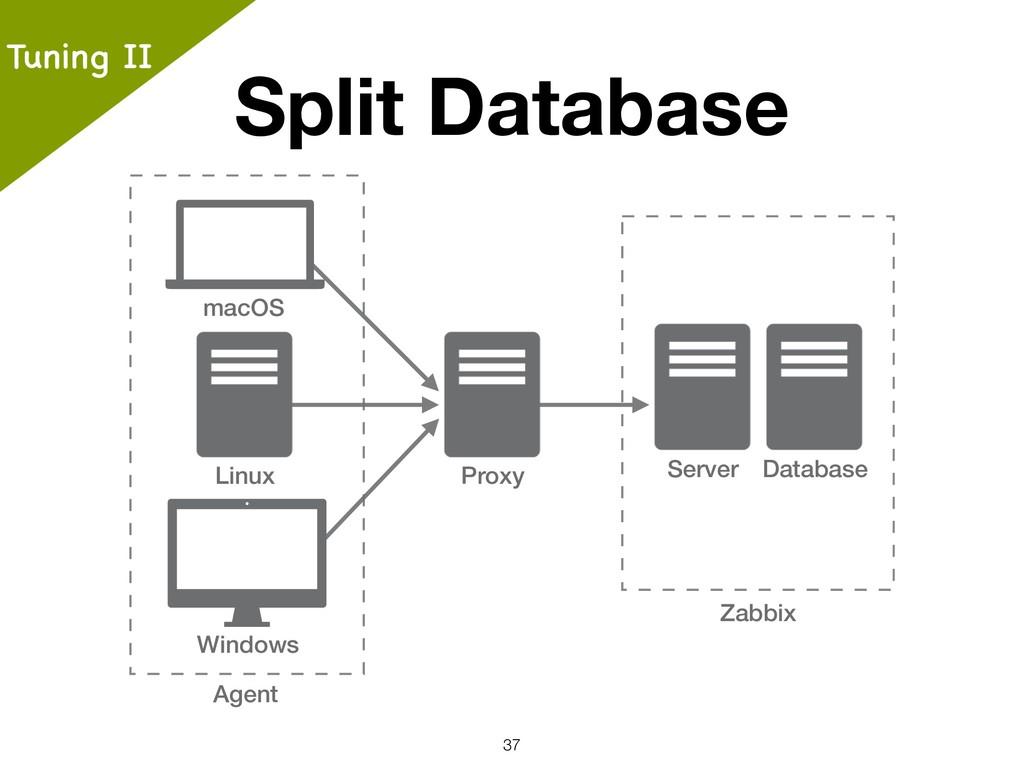 Split Database !37 Windows Agent Zabbix Server ...