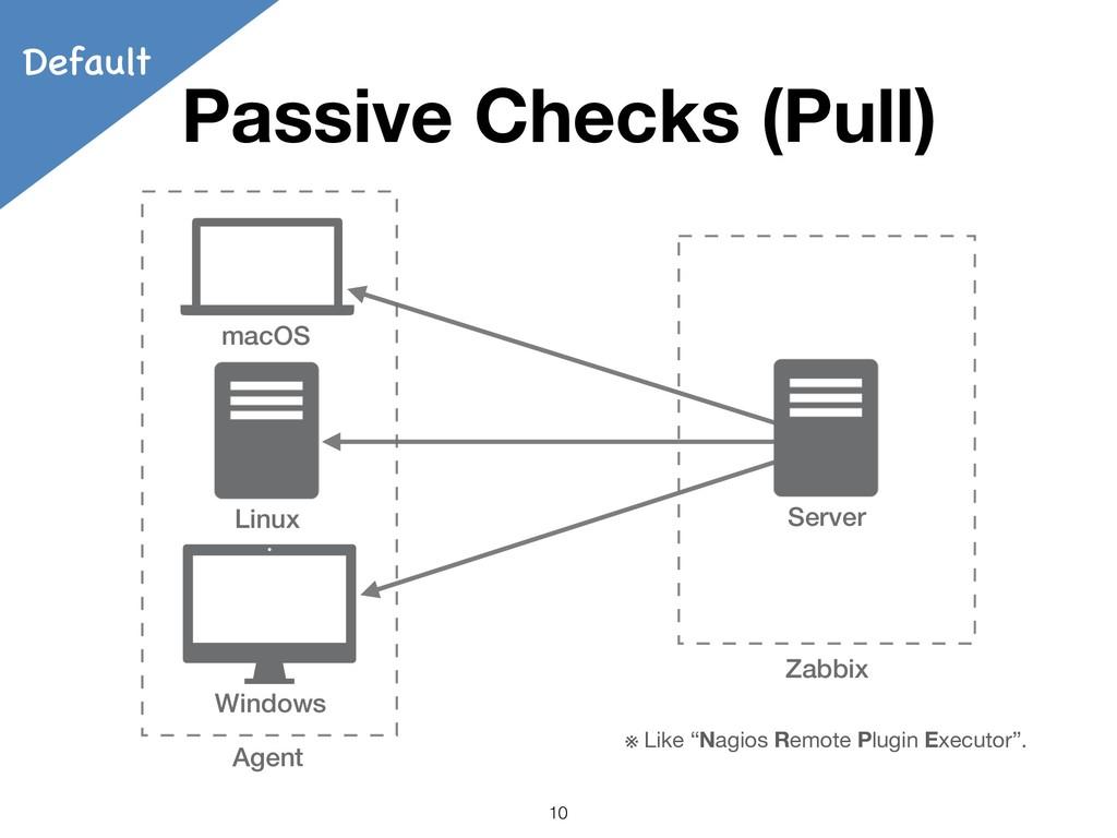 Windows Agent Zabbix Server macOS Linux Passive...