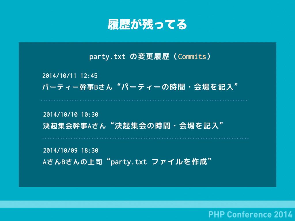 ཤྺ͕ͬͯΔ party.txt の変更履歴(Commits) 2014/10/10 10:...