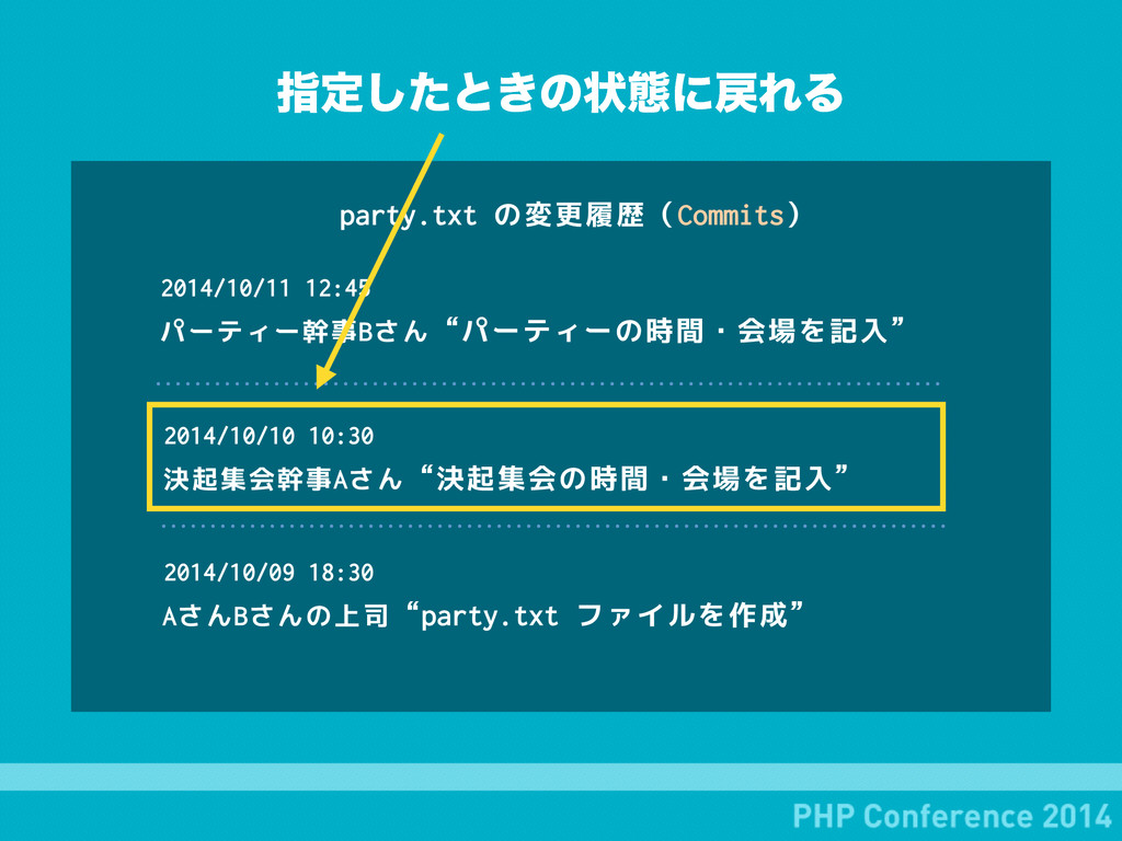 party.txt の変更履歴(Commits) 2014/10/10 10:30 決起集会幹...