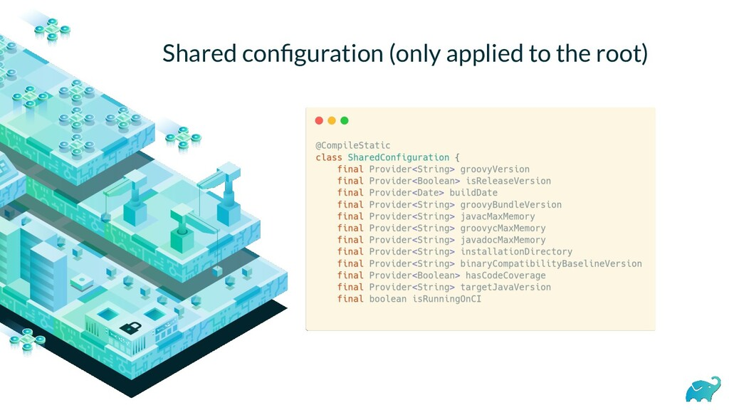 Shared configuration (only applied to the root)