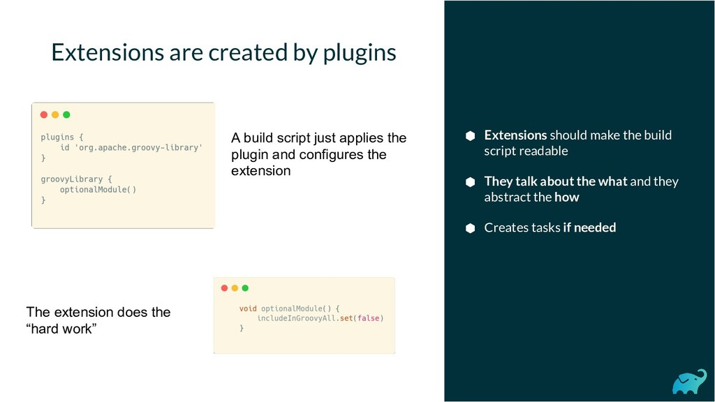 Extensions are created by plugins ⬢ Extensions ...