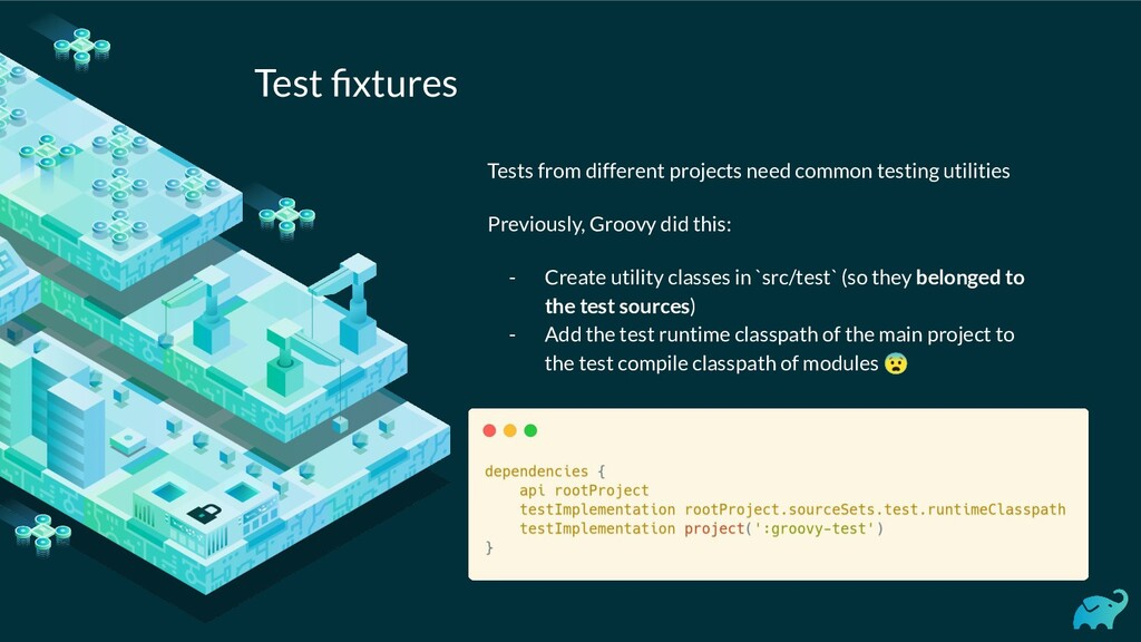 Test fixtures Tests from different projects need...