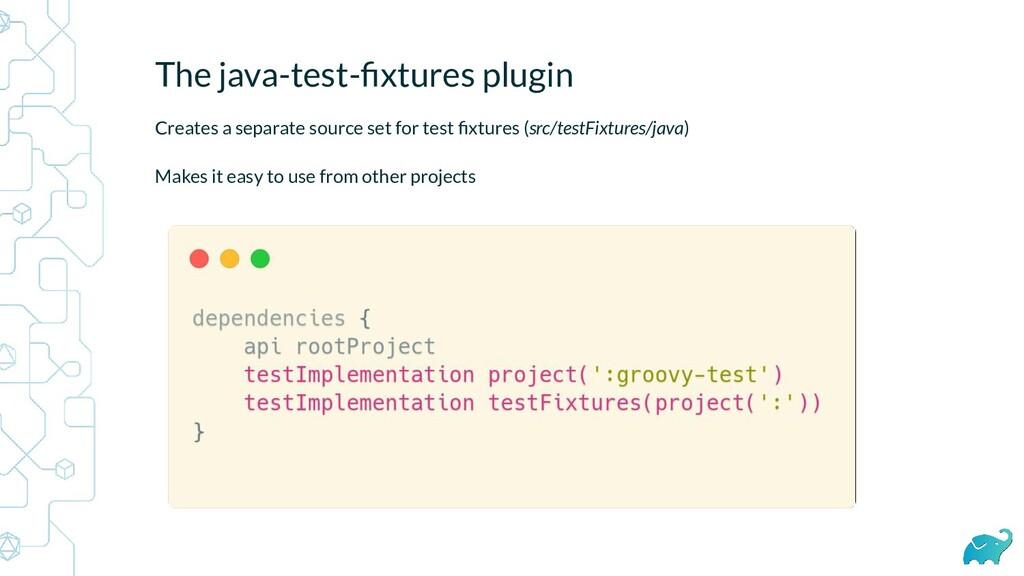 The java-test-fixtures plugin Creates a separate...