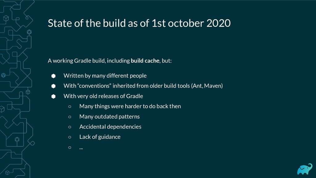 State of the build as of 1st october 2020 A wor...