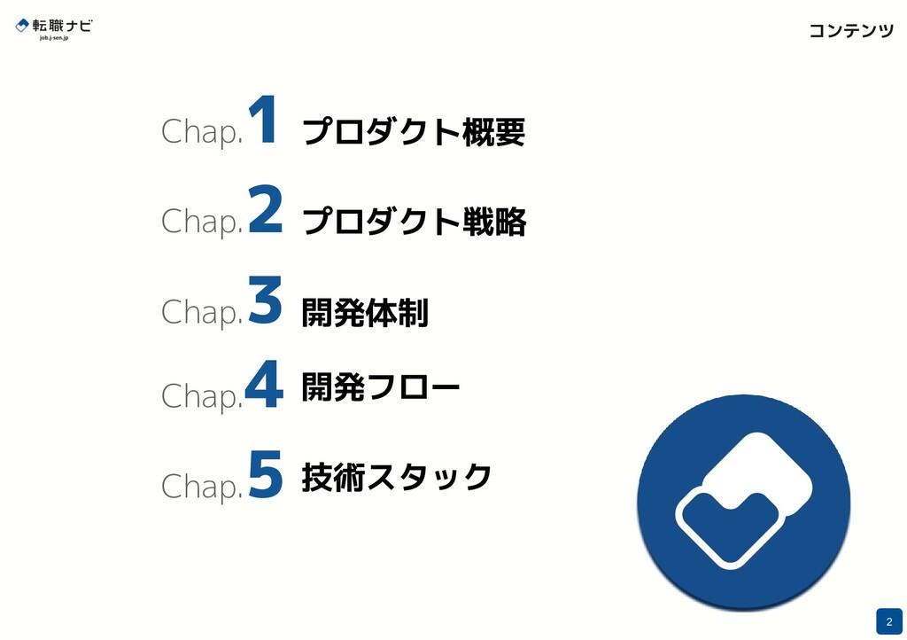 コンテンツ 2 Chap. 1 プロダクト概要 Chap. 2 プロダクト戦略 Chap. 4...