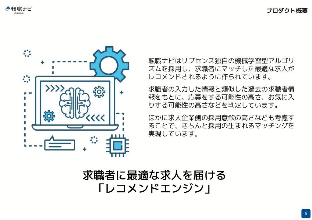 プロダクト概要 9 転職ナビはリブセンス独自の機械学習型アルゴリ ズムを採用し、求職者にマッチ...