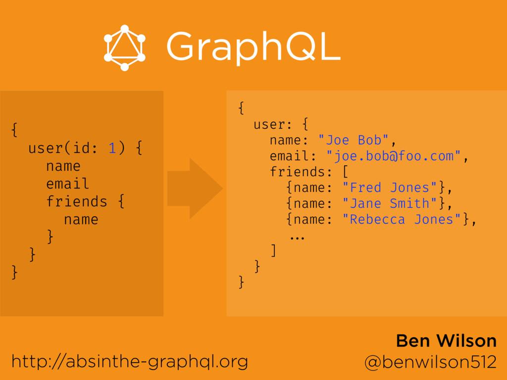 GraphQL http://absinthe-graphql.org Ben Wilson ...