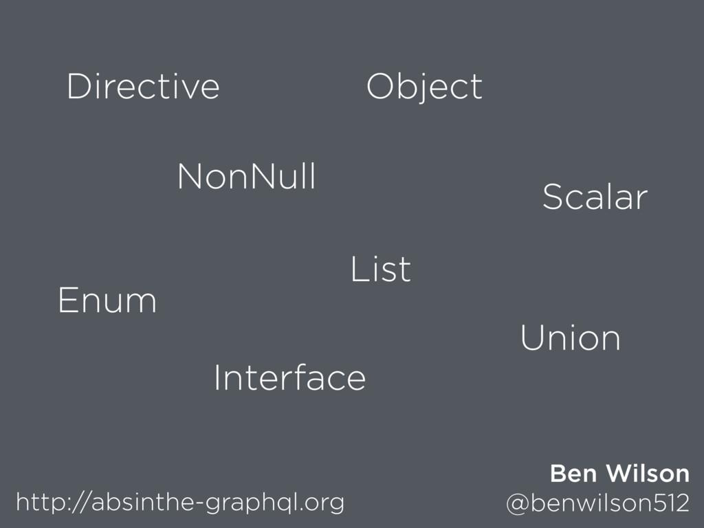 Directive http://absinthe-graphql.org Ben Wilso...
