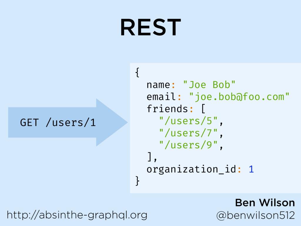 "REST GET /users/1 { name: ""Joe Bob"" email: ""joe..."