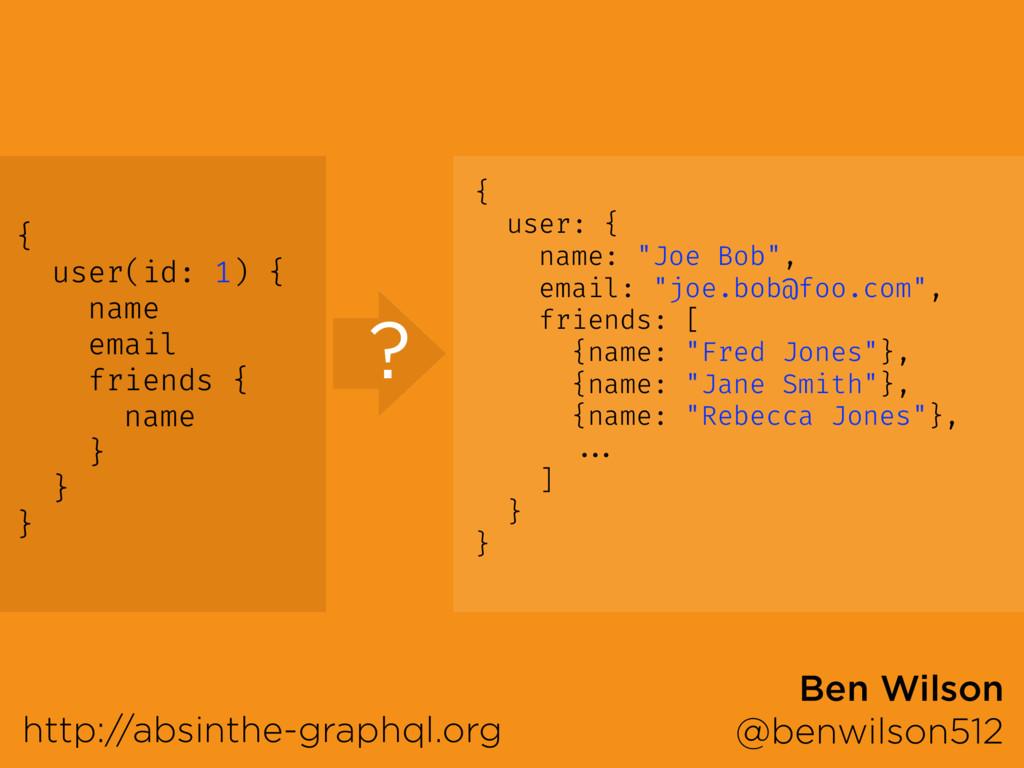 ? http://absinthe-graphql.org Ben Wilson @benwi...