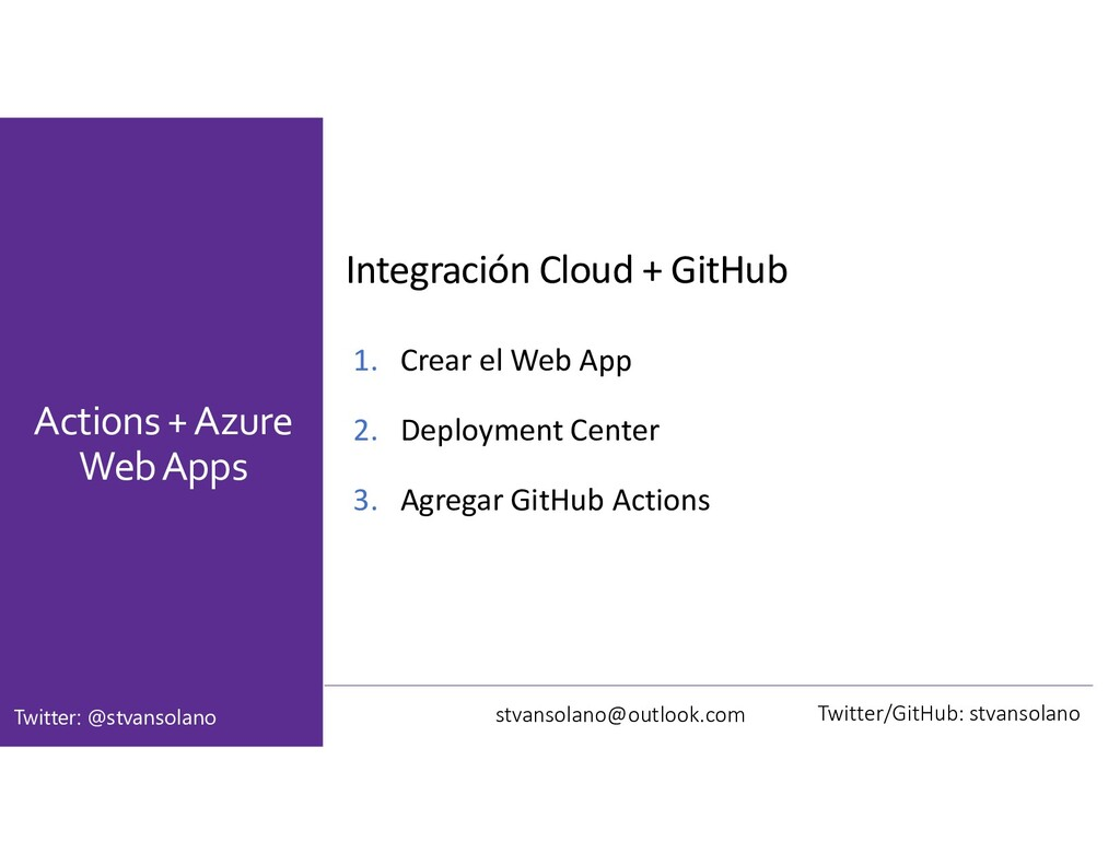 Actions + Azure Web Apps Integración Cloud + Gi...