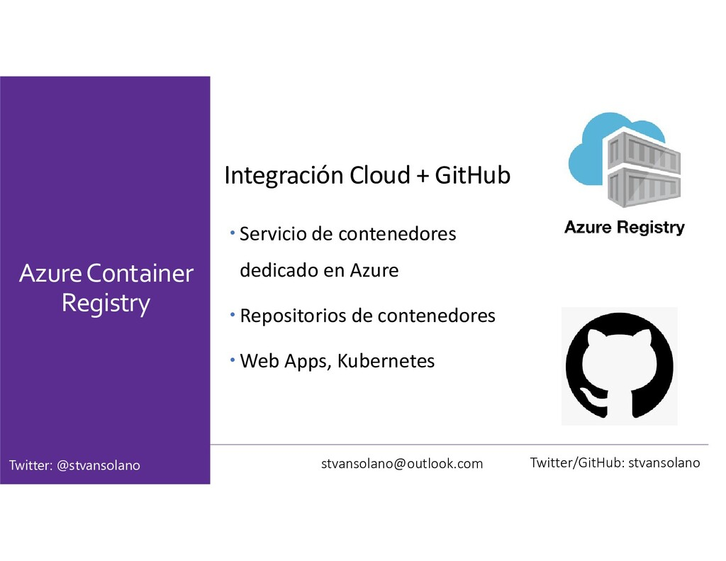 Azure Container Registry Integración Cloud + Gi...