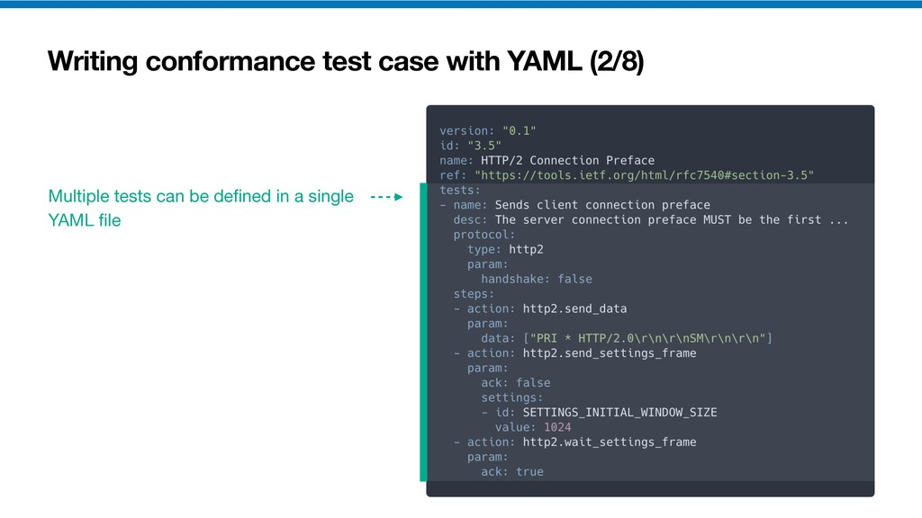 Writing conformance test case with YAML (2/8) M...