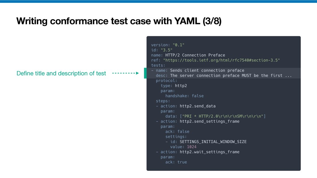 Writing conformance test case with YAML (3/8) D...