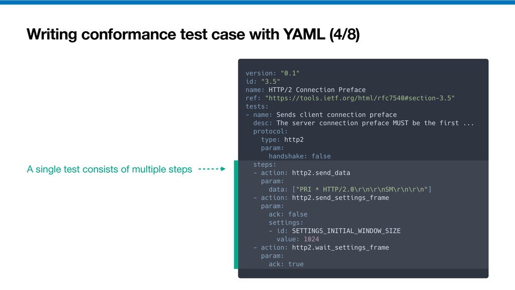 Writing conformance test case with YAML (4/8) A...