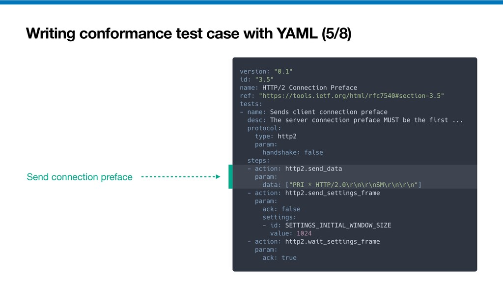 Writing conformance test case with YAML (5/8) S...