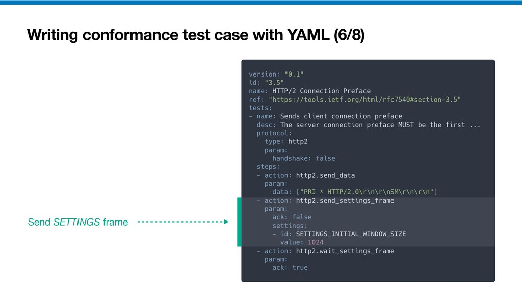 Writing conformance test case with YAML (6/8) S...