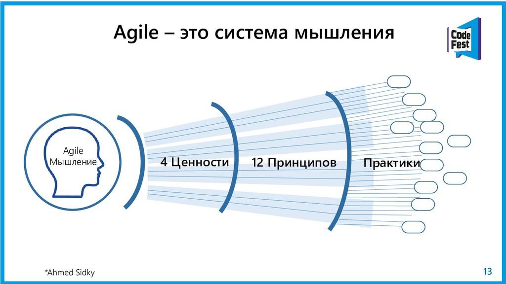 13 12 Принципов Agile Мышление 4 Ценности Практ...