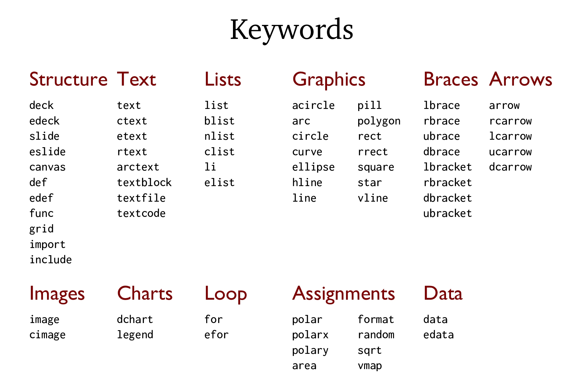 Keywords Structure Text Lists Graphics and Arro...