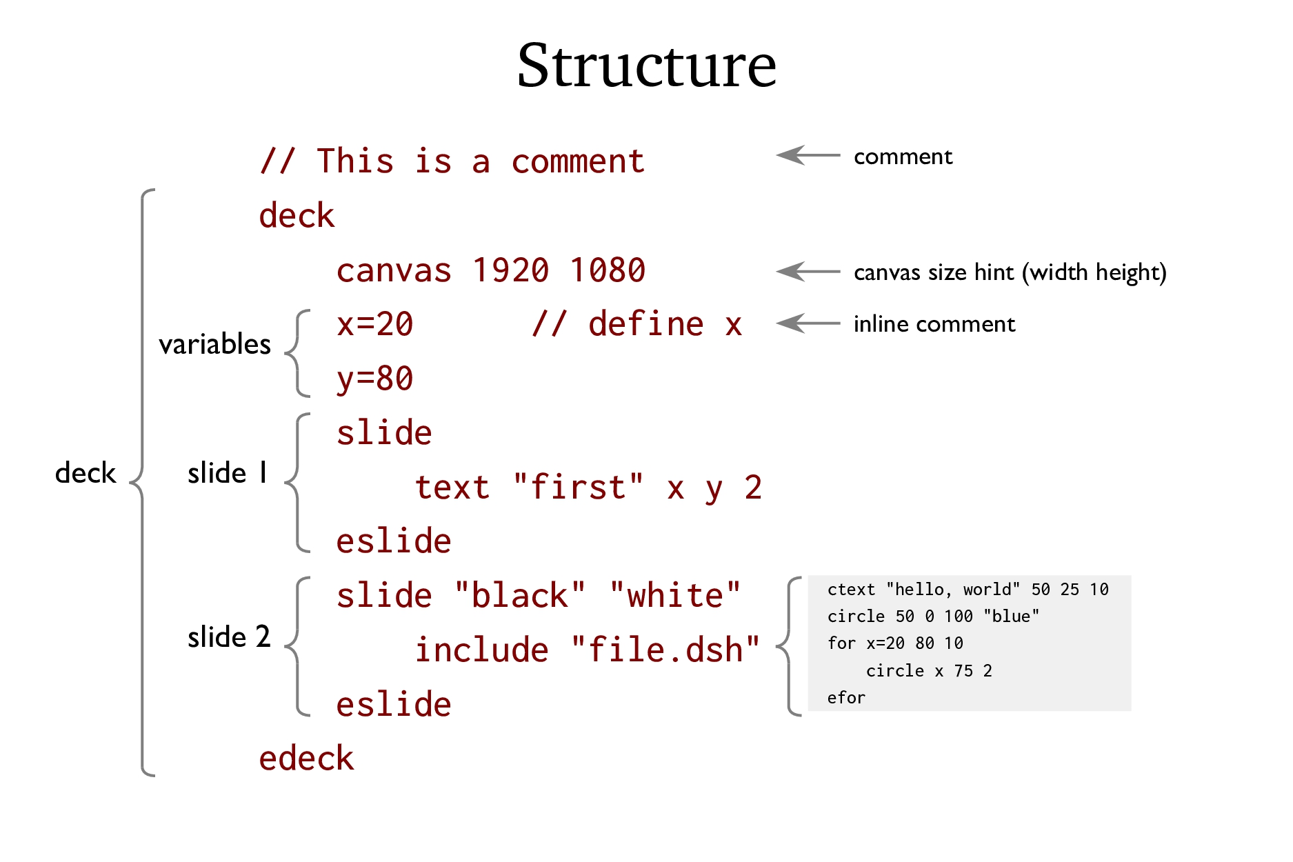 "Structure deck slide text ""first slide"" 50 50 2..."