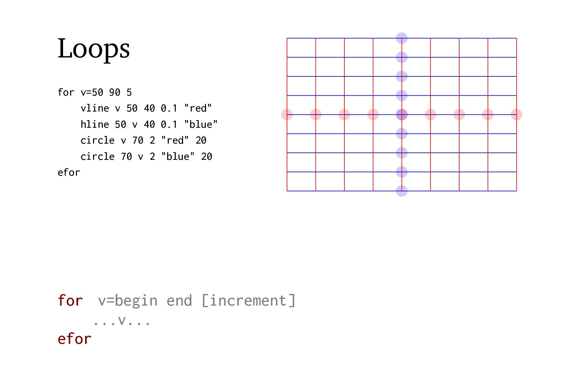 Mapping Ranges min1 max1 data min2 max2 value v...