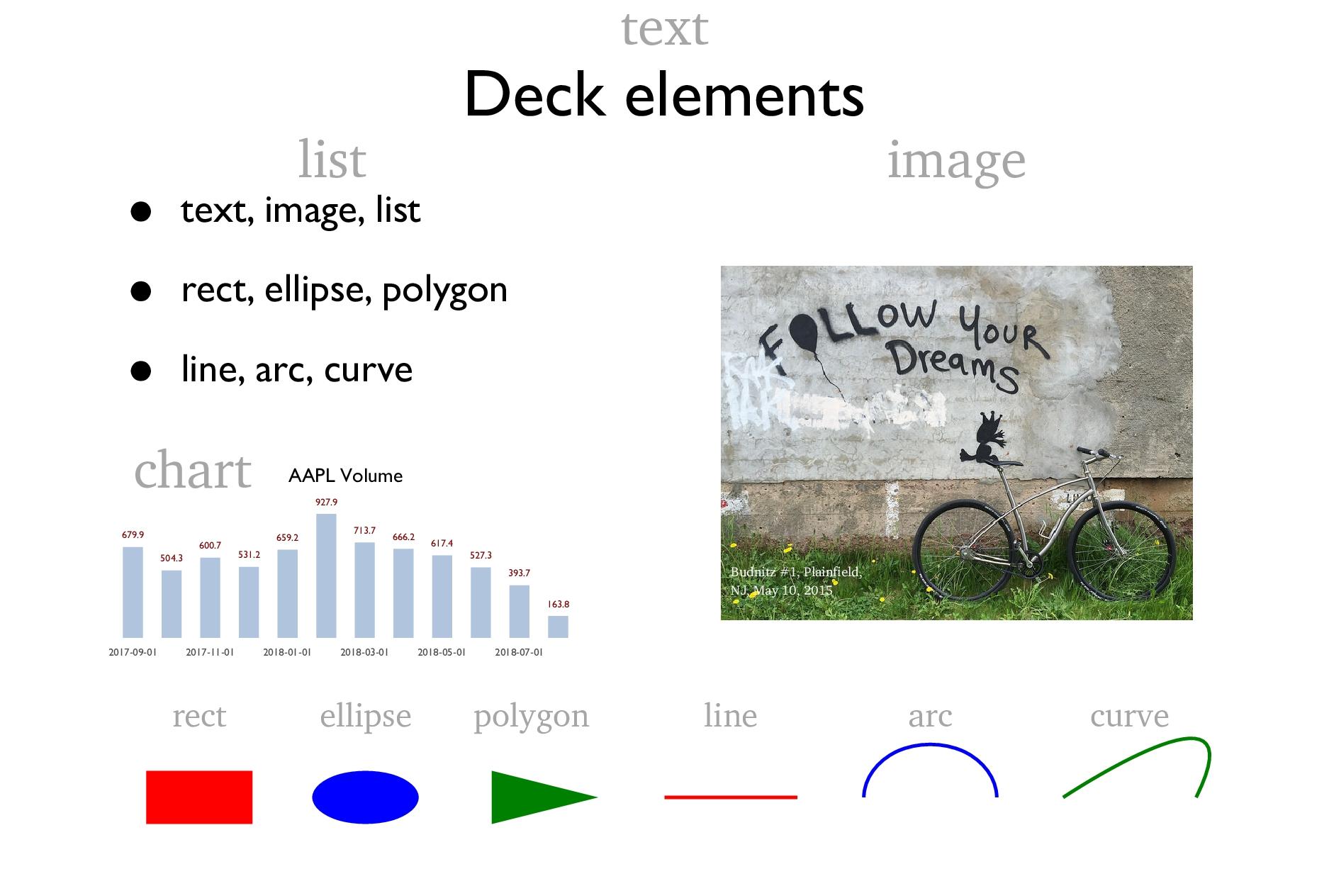 deck mx=50 // midpoint tx=30 // text left ix=20...