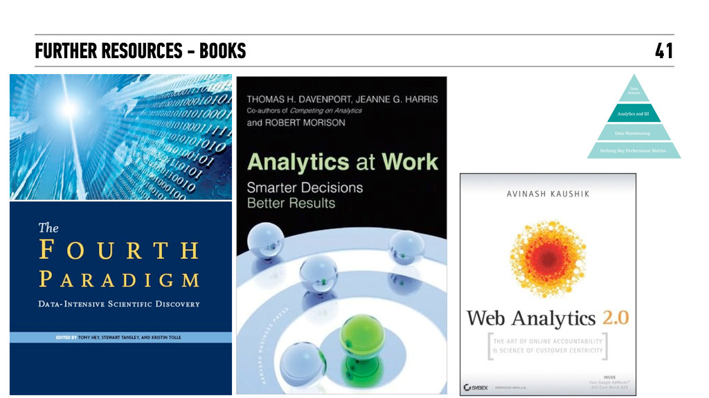 FURTHER RESOURCES - BOOKS 41 Data Warehousing D...