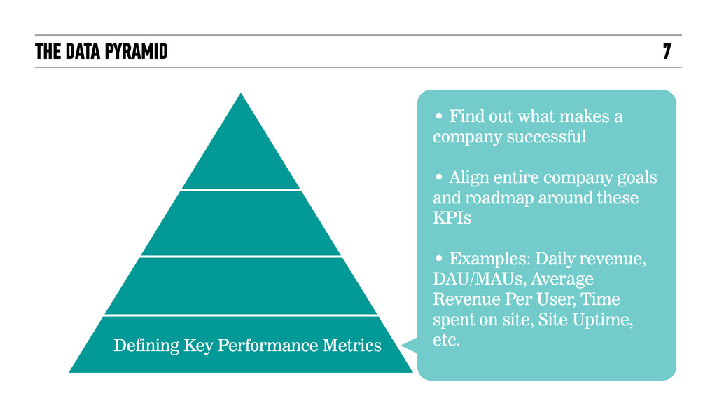 THE DATA PYRAMID 7 Defining Key Performance Met...