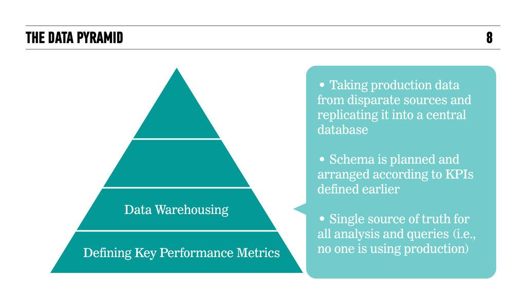THE DATA PYRAMID 8 Data Warehousing • Taking pr...