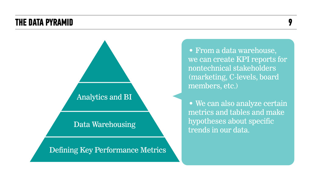 THE DATA PYRAMID 9 Data Warehousing • From a da...