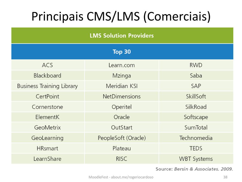 Principais CMS/LMS (Comerciais) 38 MoodleFest -...