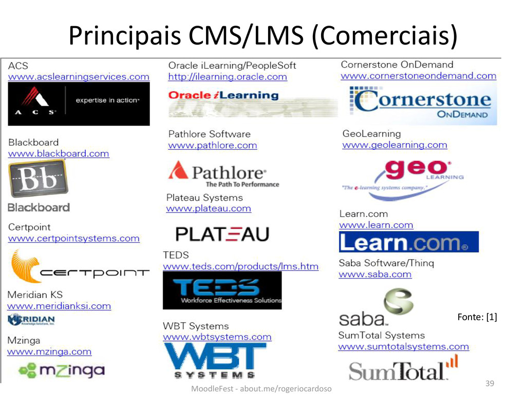 Principais CMS/LMS (Comerciais) 39 Fonte: [1] M...