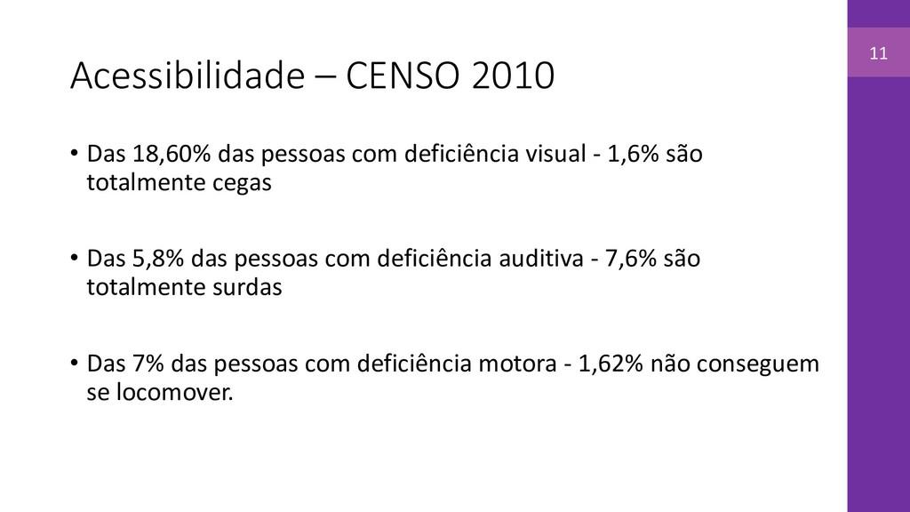 Acessibilidade – CENSO 2010 • Das 18,60% das pe...