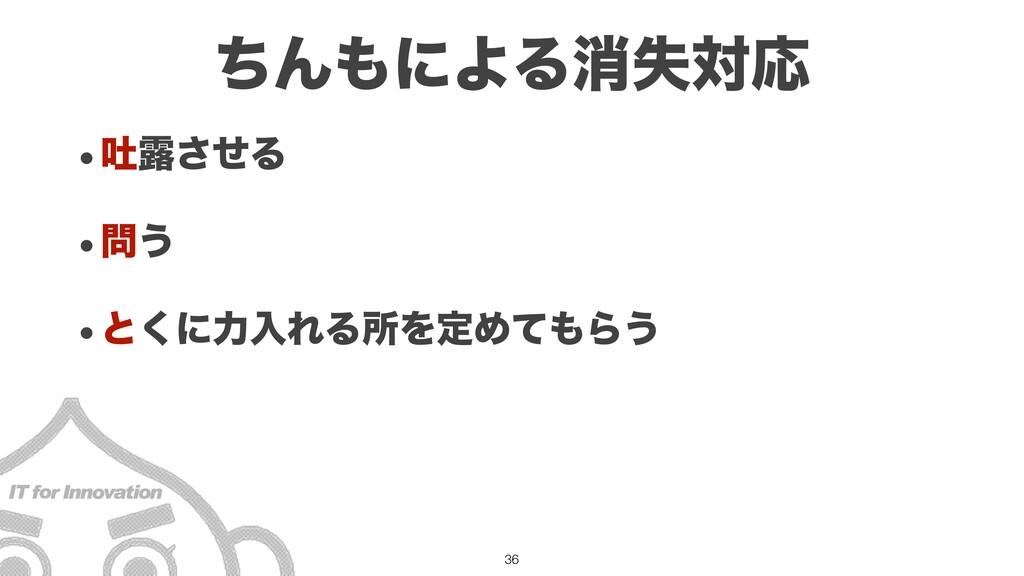 ͪΜʹΑΔফࣦରԠ wు࿐ͤ͞Δ w͏ wͱ͘ʹྗೖΕΔॴΛఆΊͯΒ͏ 36