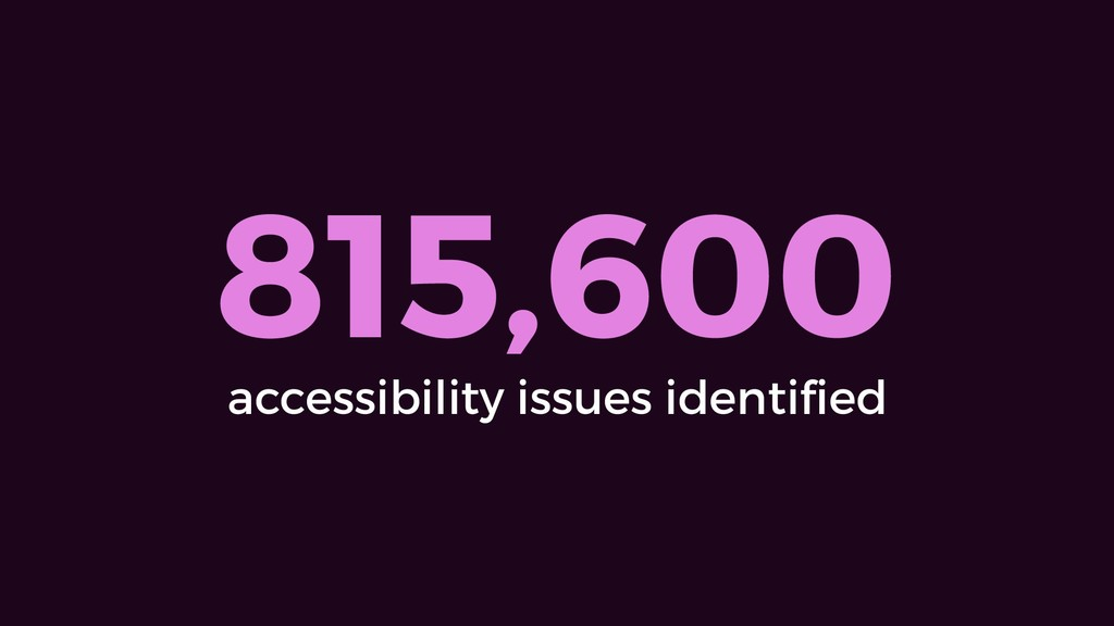 815,600 accessibility issues identified
