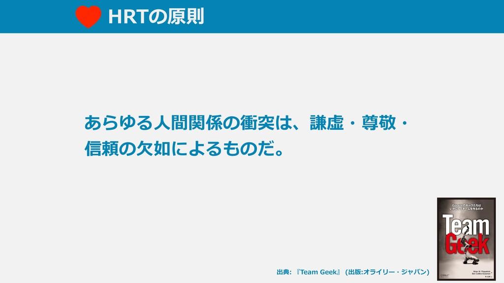 HRTの原則 あらゆる⼈間関係の衝突は、謙虚・尊敬・ 信頼の⽋如によるものだ。 出典: 『Te...