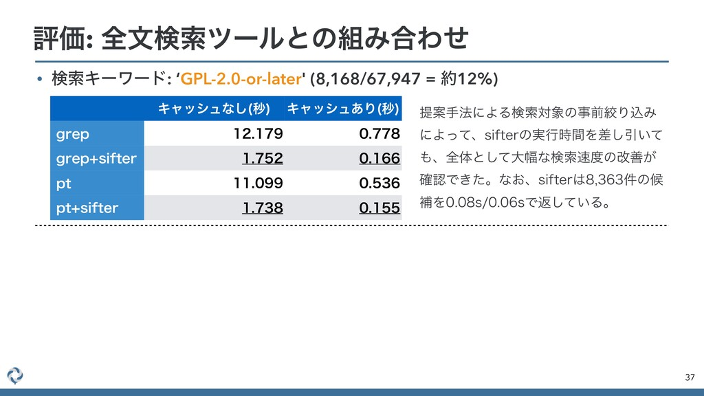 • ݕࡧΩʔϫʔυ: 'GPL-2.0-or-later' (8,168/67,947 = ...