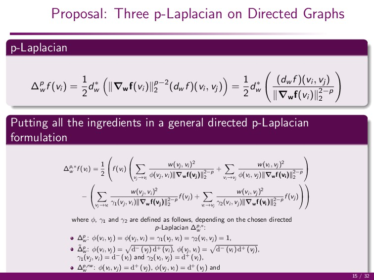 Proposal: Three p-Laplacian on Directed Graphs ...