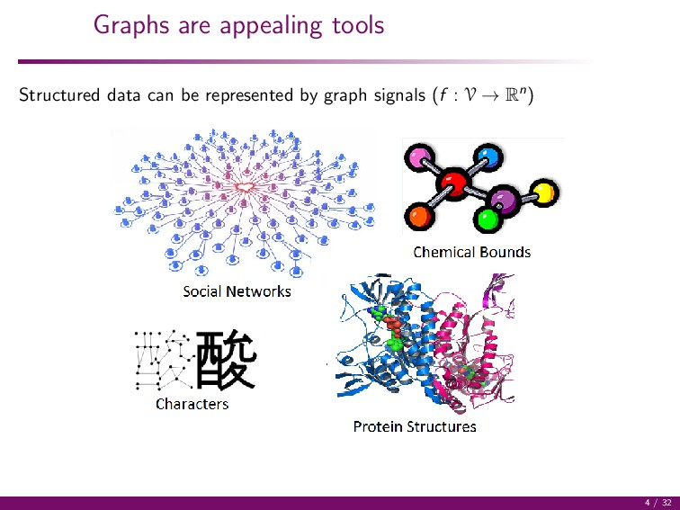 Graphs are appealing tools Structured data can ...