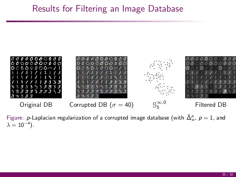 Results for Filtering an Image Database Origina...