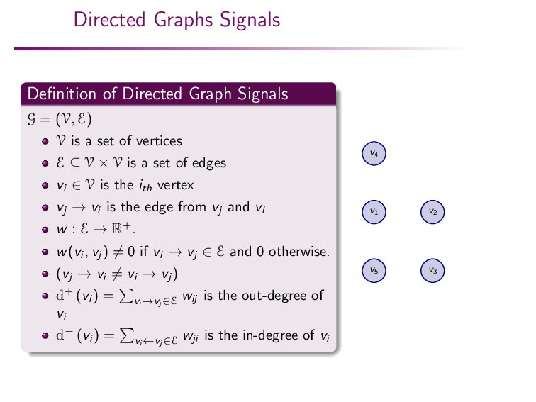 Directed Graphs Signals Definition of Directed G...