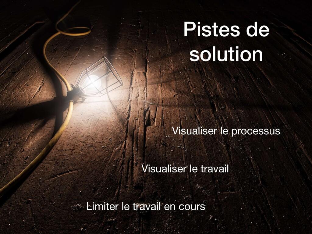 Pistes de solution Visualiser le processus Limi...