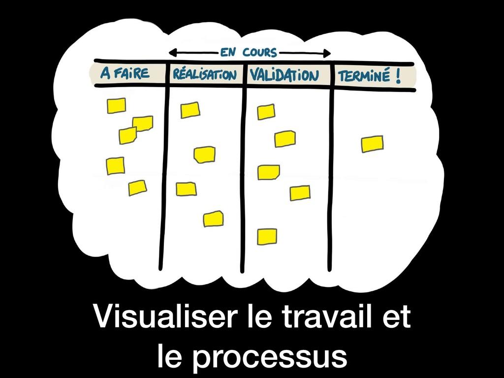 Visualiser le travail et le processus