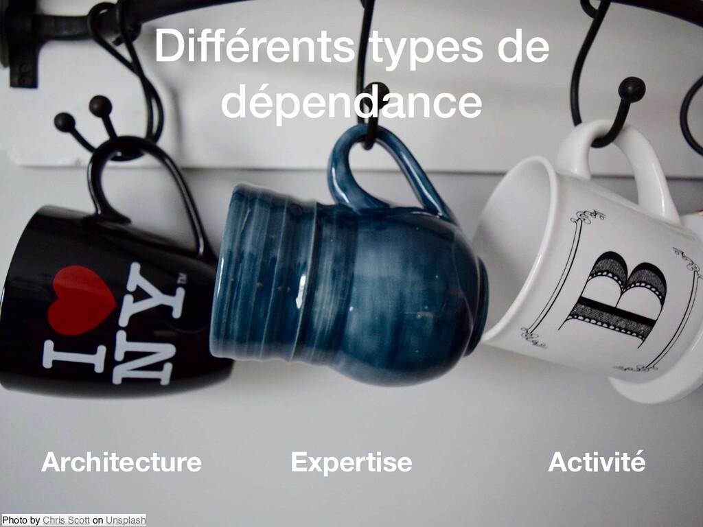 Différents types de dépendance Architecture Exp...