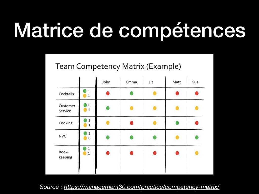 Matrice de compétences Source : https://managem...